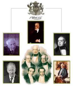 Los Rothschilds